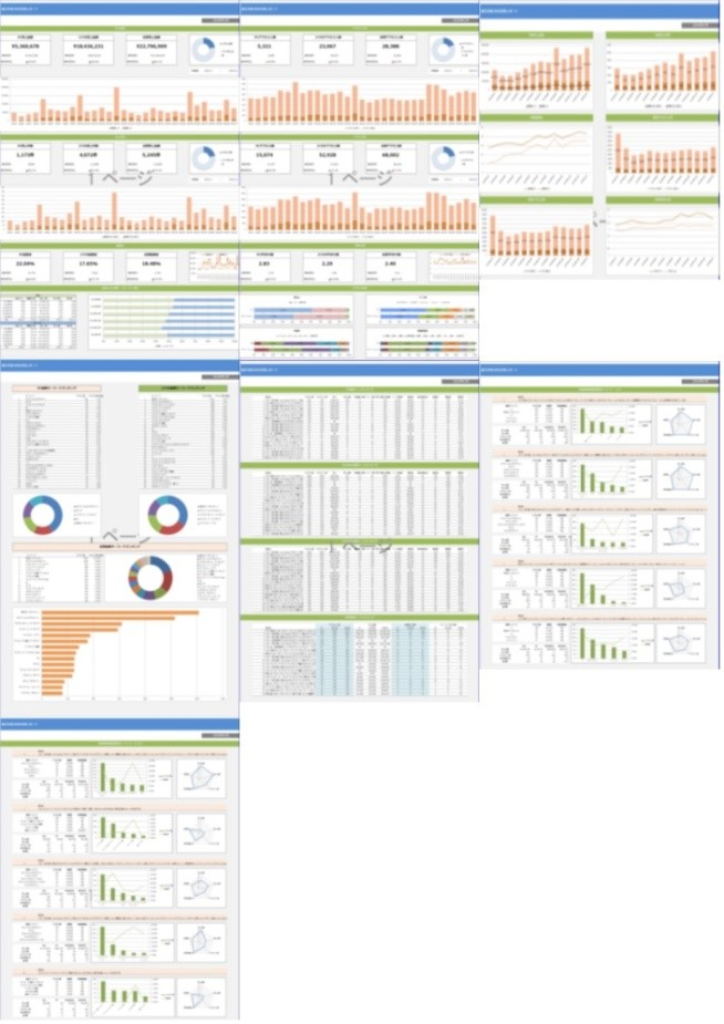 RMS分析レポート